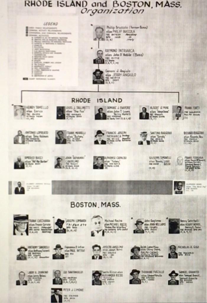 1963 - New England Family chart