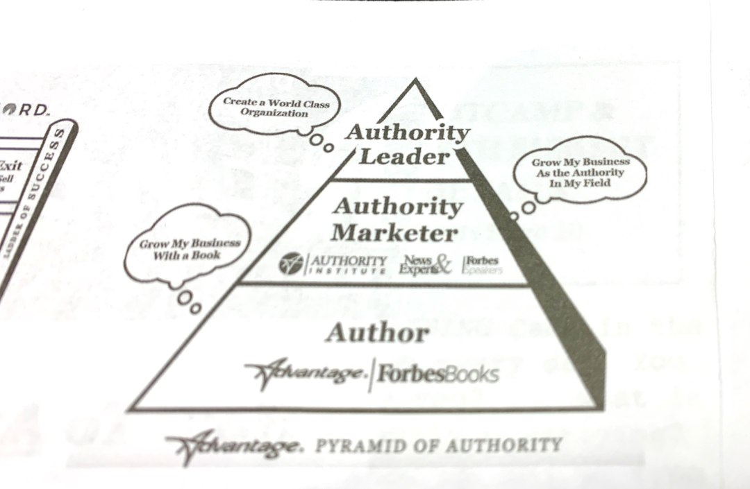 Pyramid of Authority by Adam Witty