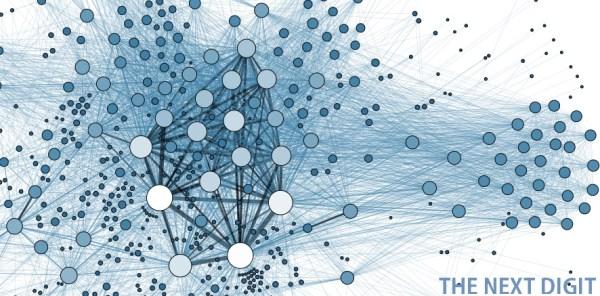 Social Media in ripples