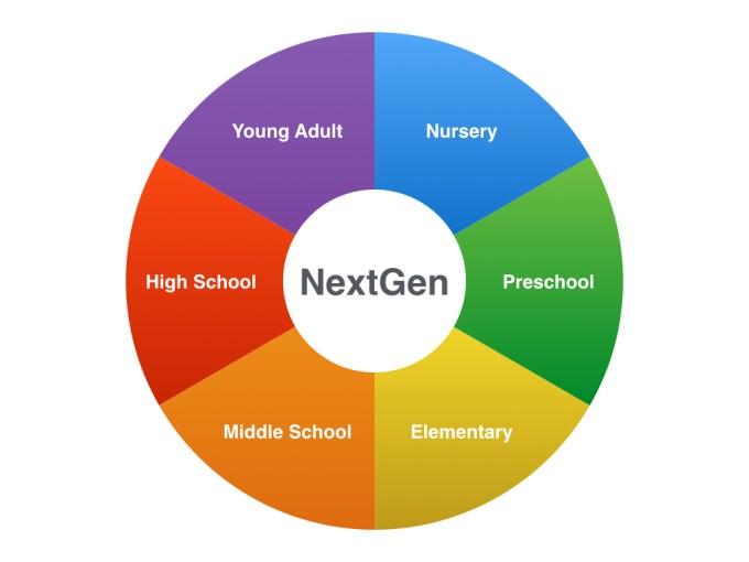 NextGen Circle.001
