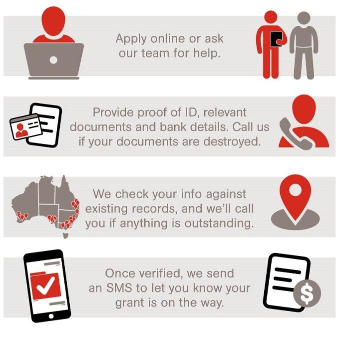 Grant-Infograph-Web