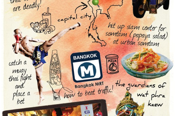bangkokwhereabouts things to do