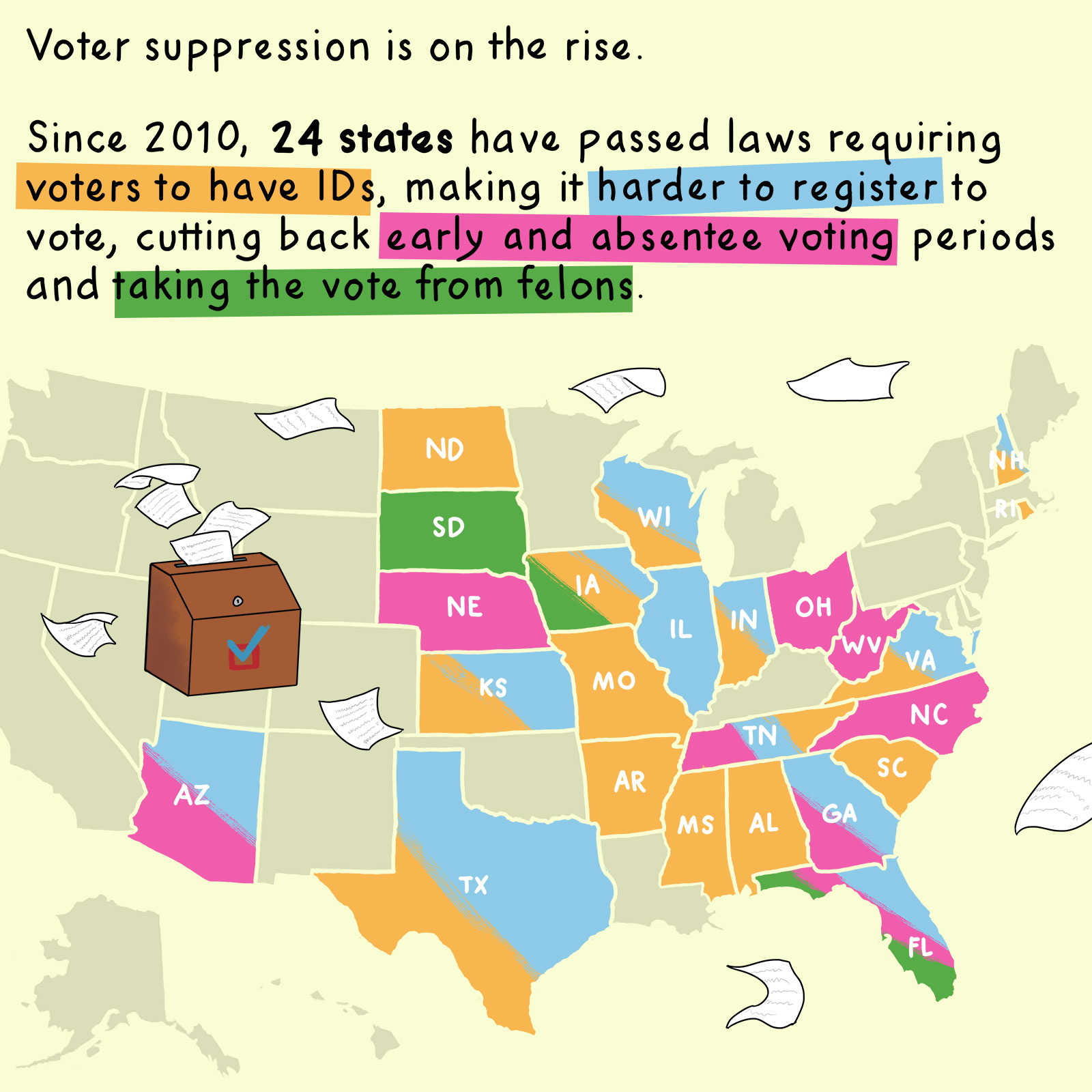 The GOP is Betting on Voter Suppression - by Stats