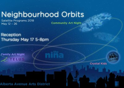 Neighbourhood Orbits | Nina Satellite Programs