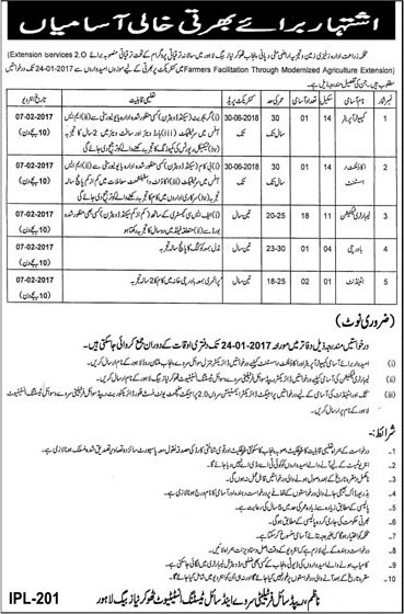Agriculture Department Punjab Jobs 2017 Laboratory Technicians Computer Operator Applying Procedure Terms and Conditions