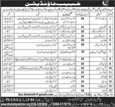 Khubaib Foundation Pakistan Jobs 2017 Accountants Principals Application form Eligibility Criteria Terms and Conditions