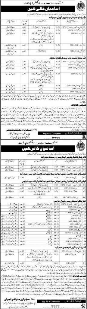 Irrigation Department Sindh Jobs 2021 Last Date Eligibility Criteria Data Processing Assistants
