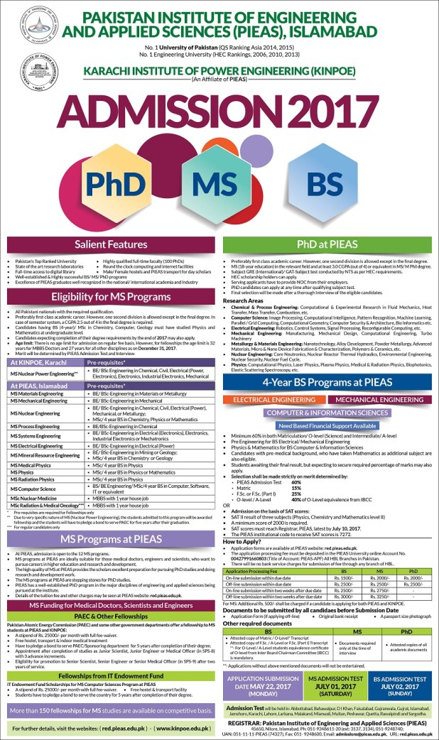 PIEAS Fellowships Admission 2017 PAEC KINPOE For MS and MSc Programs in Islamabad Karachi How to Apply Online
