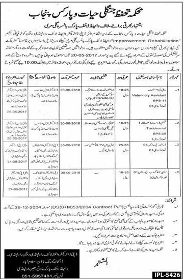 Punjab Wildlife Forest and Parks Department Jobs 2017 Online Registration Form Download Venue and Date of Interview