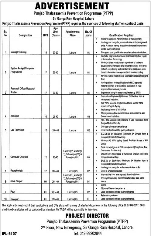 Punjab Thalassemia Prevention Program Jobs 2021 How to Submit Application Form Last Date