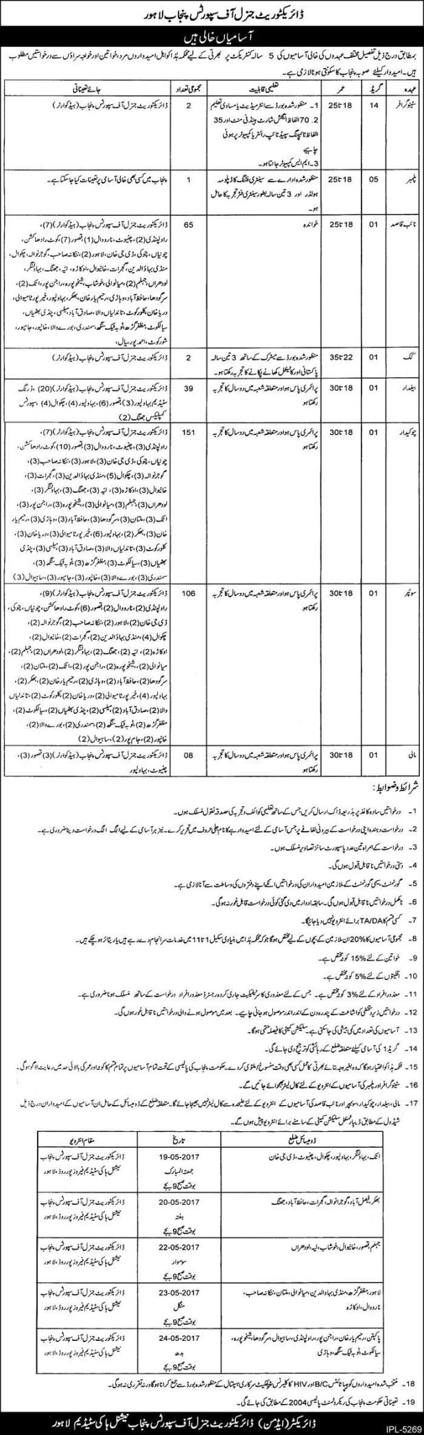 Director General of Sports Punjab Lahore Jobs 2017 on Contract Basis Interview Details and Date Quota Percentage Application Form