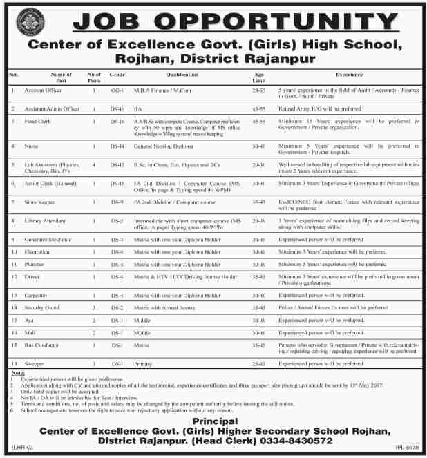 Center of Excellence Govt Girls High School Rojhan District Rajanpur Jobs 2017 Submit Application For Opportunities to Avail So Carefully Read Required Information and Eligibility Criteria