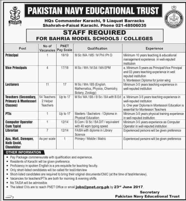 Pakistan navy Educational Trust Karachi Jobs 2017 Application Form Last Date Test Schedule