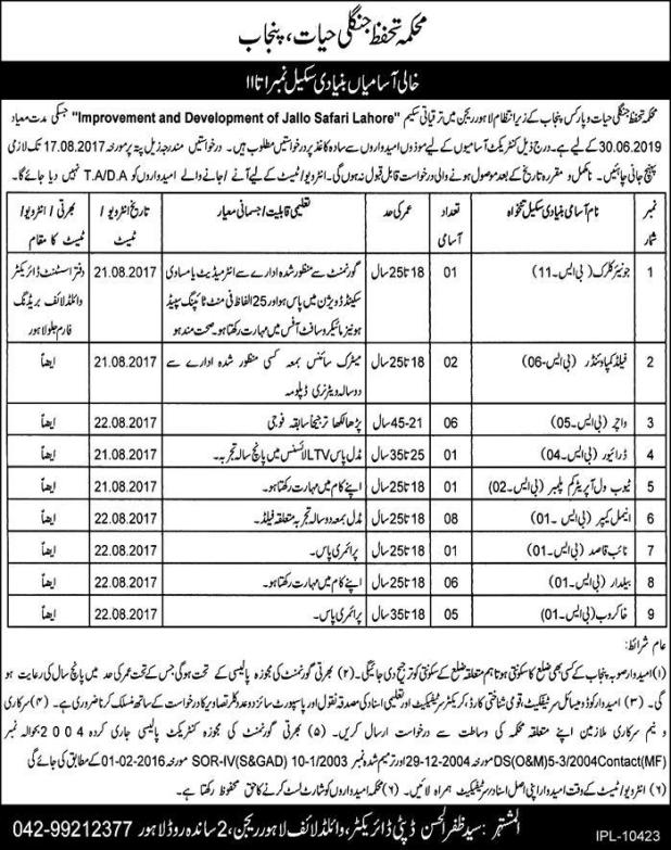 Punjab Forest and Wildlife Department Jobs 2017 How to Apply Eligibility Criteria Last Date