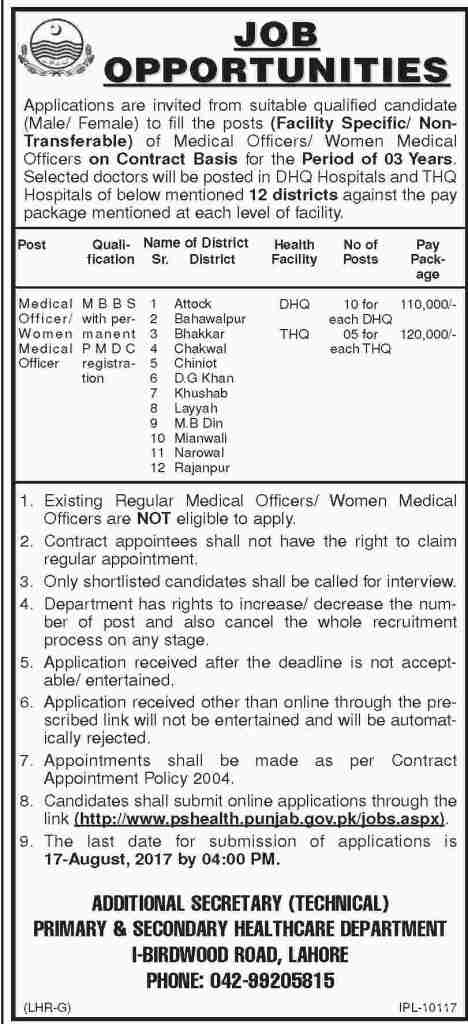 Lahore Primary and Secondary Healthcare Department Medical Officer Contract Basis Jobs 2017 How to Apply Eligibility Criteria