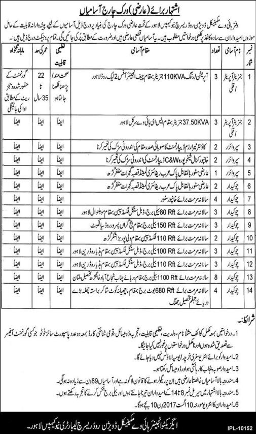 Executive Engineer Highway Mechanical Division Road Research Laboratory New Complex Lahore Jobs 2017 Application Form Download