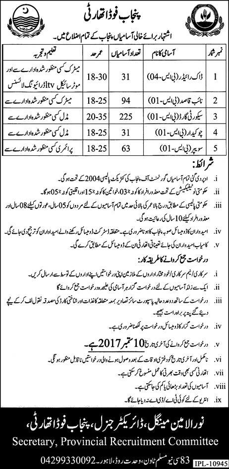 Punjab Food Authority Government Jobs 2017 Application Form Last Date of Submission Written Test