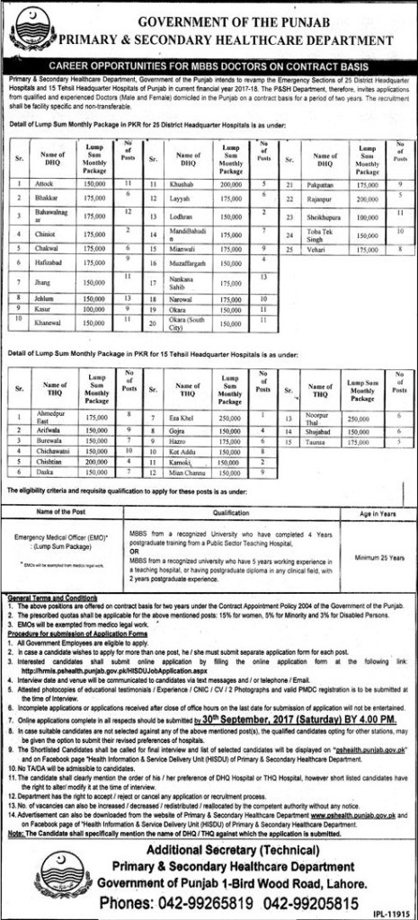 Punjab Districts Primary and Secondary HealthCare Department Jobs 2017 How to Apply Procedure