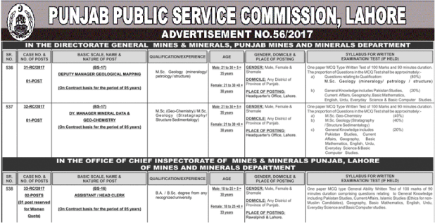 PPSC Jobs Mines and Minerals Department Punjab 2017 Online Apply