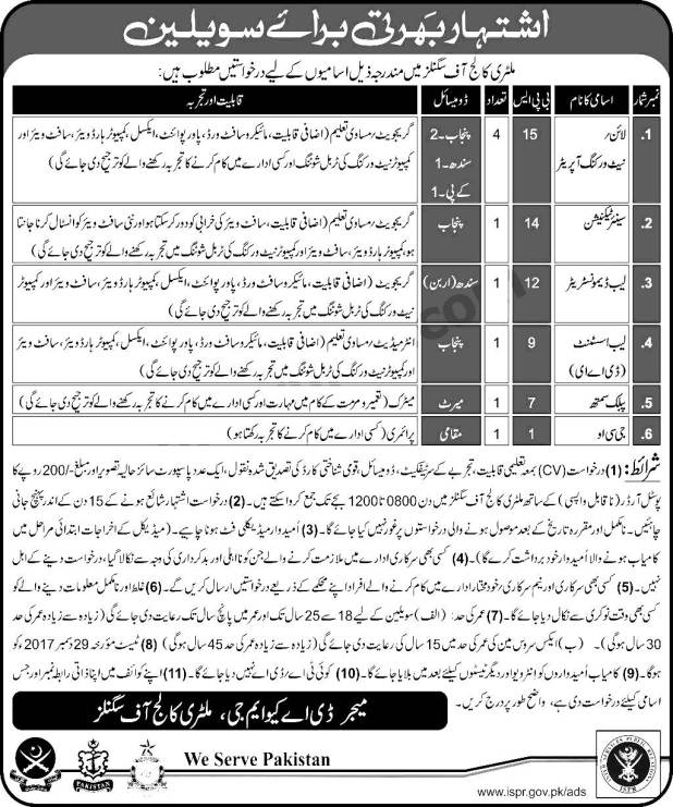 Military College of Signals MCS Rawalpindi Pak Army Civilian Jobs 2017-18 Test Schedule Application Form