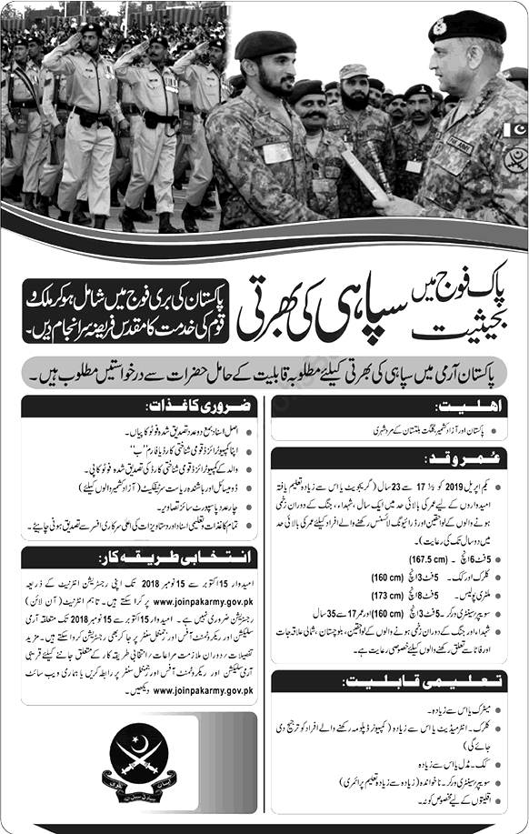Join Pakistan Army As A Sipahi Sepoy October 2021 Online Registration Eligibility Criteria