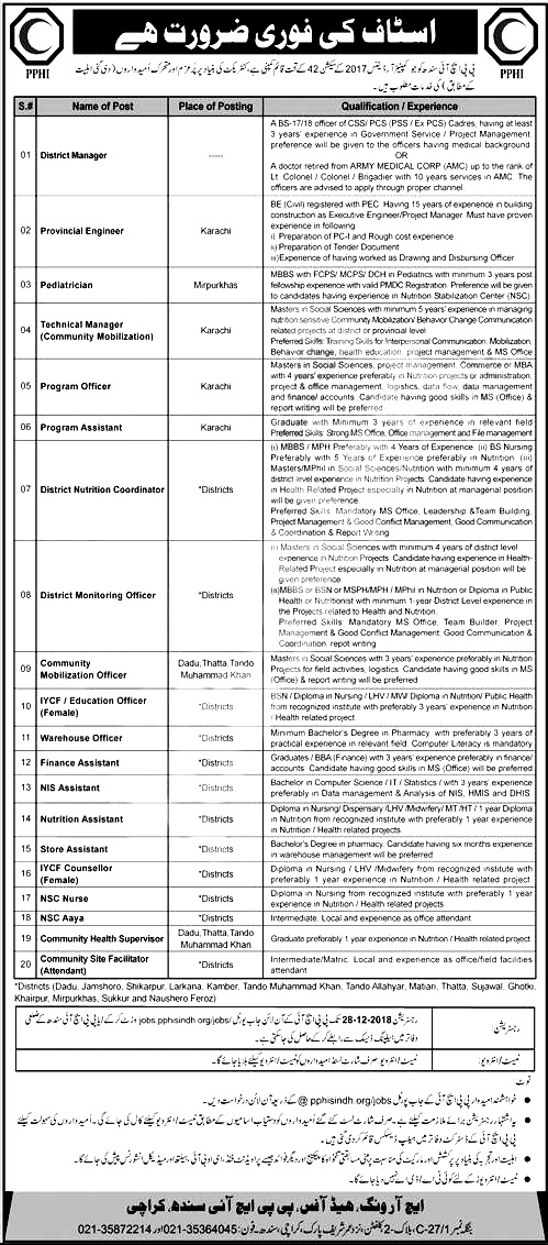 Sindh PPHI Jobs 2021 Eligibility Criteria Application Submission Date