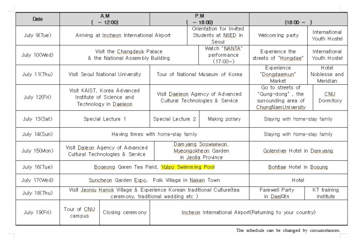 2011 Korean Government Invitation Program for Undergraduate Students from Major Partner Countries 2013