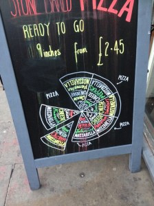 Pizza Chalk Board at Ugly Bakery