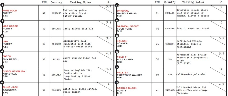 Beer List at Purecraft