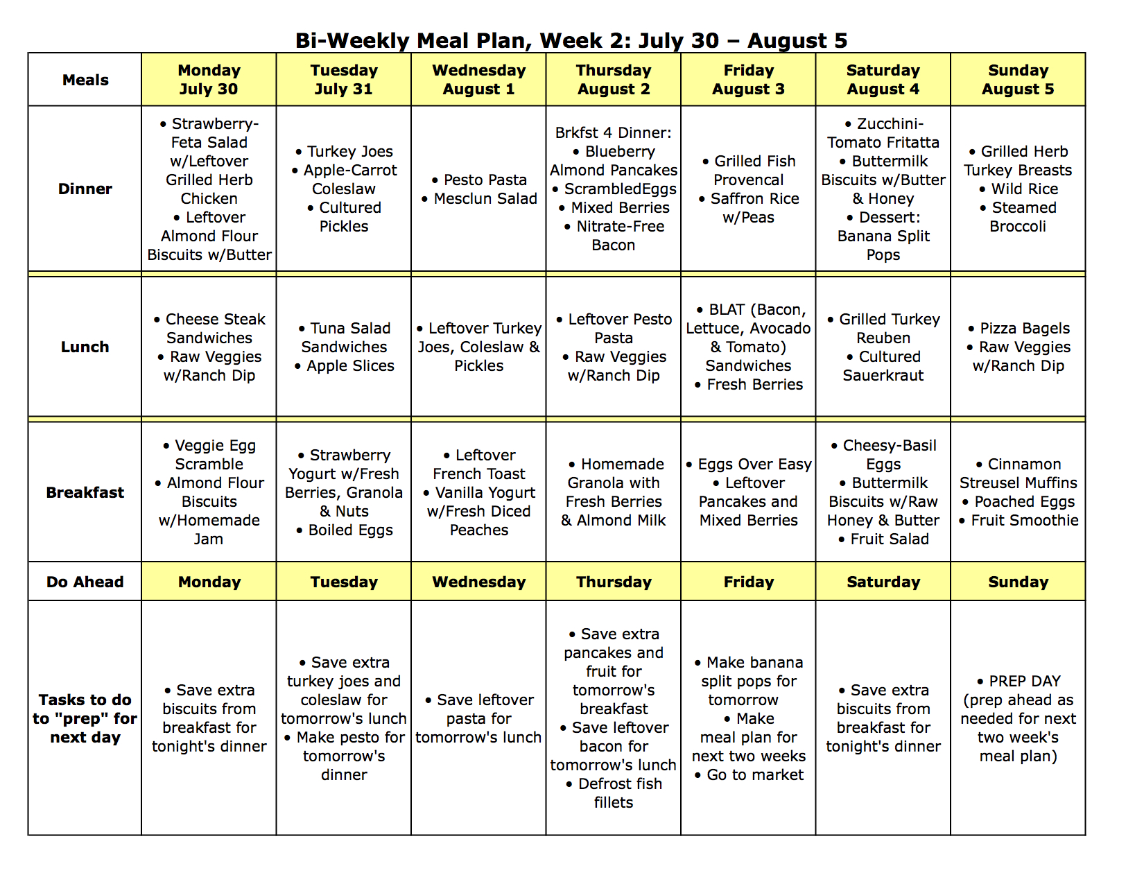 healthy meal planning chart