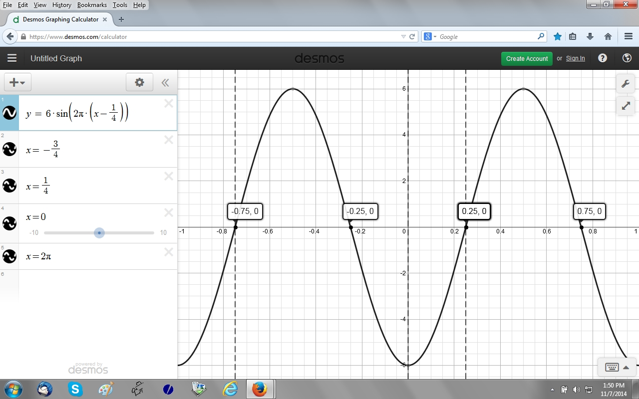 Solution Please Help The Graph Of One Complete Period Of