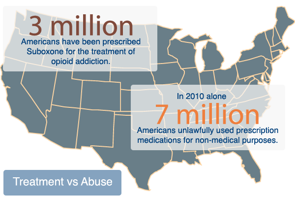 When Help Goes Wrong: Suboxone & Methadone | The Oaks at ...