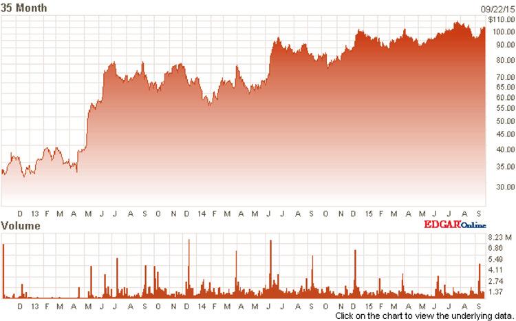 digital_sales_growth_2