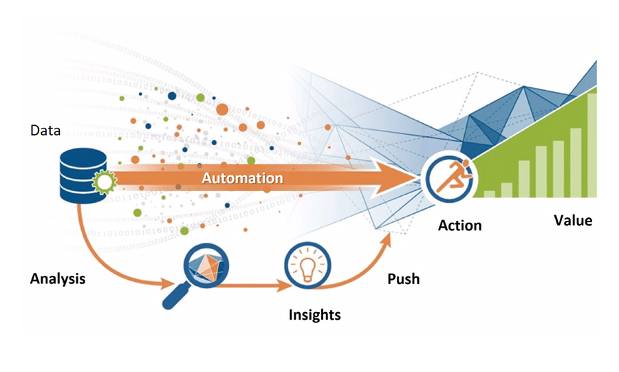 data-automation-o-alliance