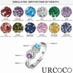 Group logo of Unusual Article Uncovers the Deceptive Practices of Birthstone Rings