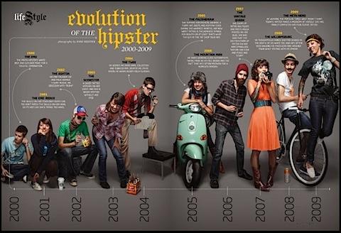 evolhipster-560x383.jpg