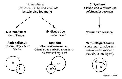 Synthese_Ver1.0.jpg