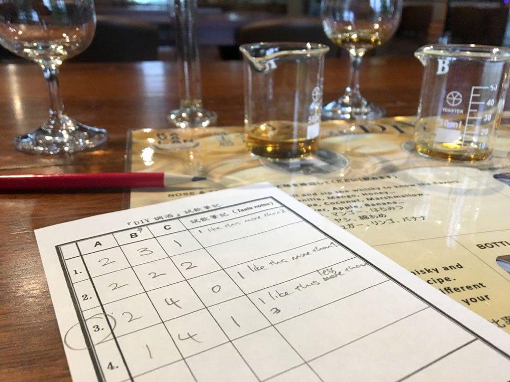 Yilan Kavalan Whisky DIY Comments