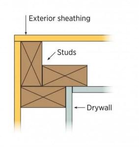 Corner Framing Techniques 2