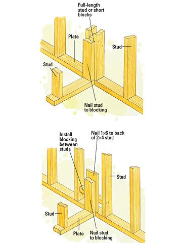 Corner Framing Techniques 5