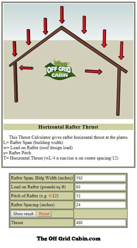 The_Off_Grid_Cabin_Roof_Rafter_Thrust_Calculator