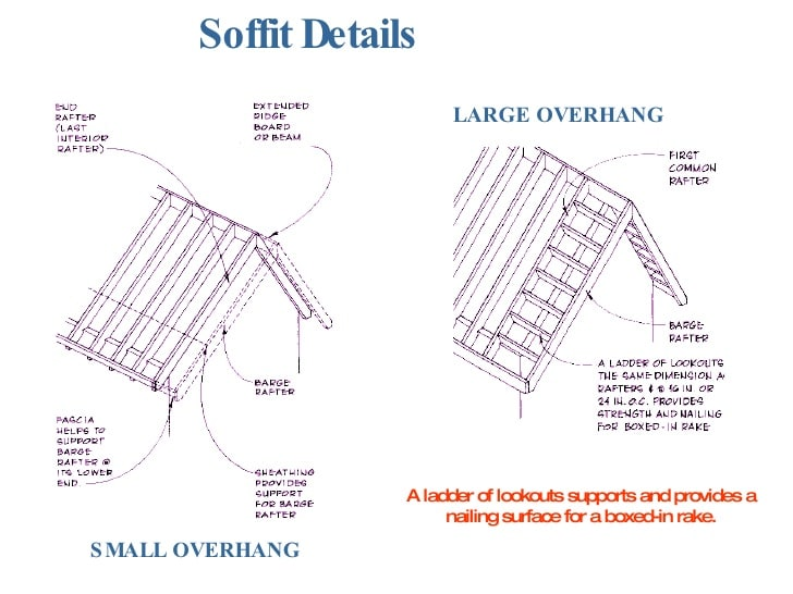 Gable End Roof Rake Ladder Framing Short and Long Overhang