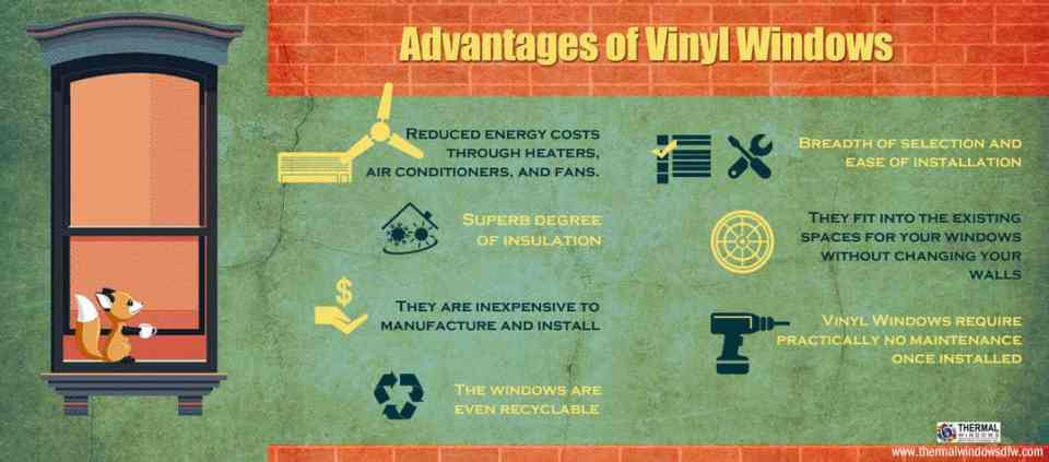 The advantages-of-vinyl-windows-infographics