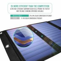 Nekteck 21W Portable Solar Panel Charger 2