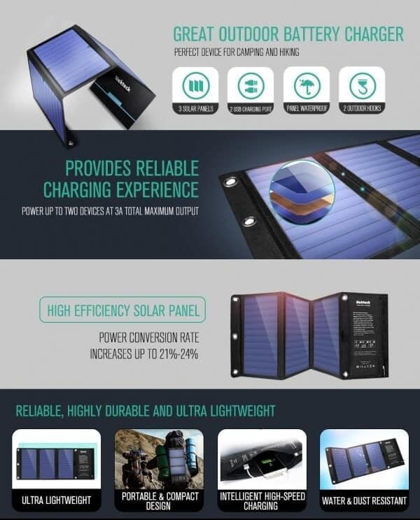 The Off Grid Cabin Nekteck 21W Portable Solar Panel Charger Xmas Giveaway