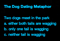 Dog Metaphor for Dating