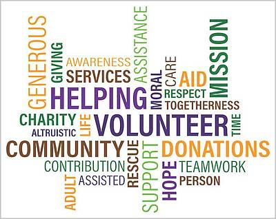 Charity word cloud at http://theolddirtroad.com