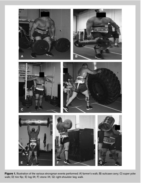 Figure 1 from McGill, McDermott & Fenwick (2009) with a 150 kg (75+75) 2-Hand Farmer's Walk (a), a 38 Kg 1-Hand Farmer's Walk (b) and a 220 kg Yoke Walk. Both the Farmer Walks and the Yoke Walk required more power than the subjects could develop with their hip extensors, requiring the upper body muscles to assist with gait.