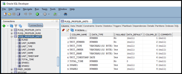 Exercises in PL/SQL Performance: Tools – DBMS_PROFILER Setup