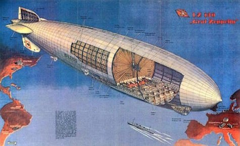 cutaway diagram of the LZ 130, the last rigid airship ever built